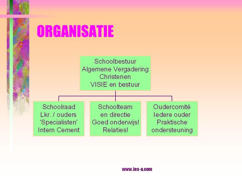 ORGANISATIE www.ies-a.com