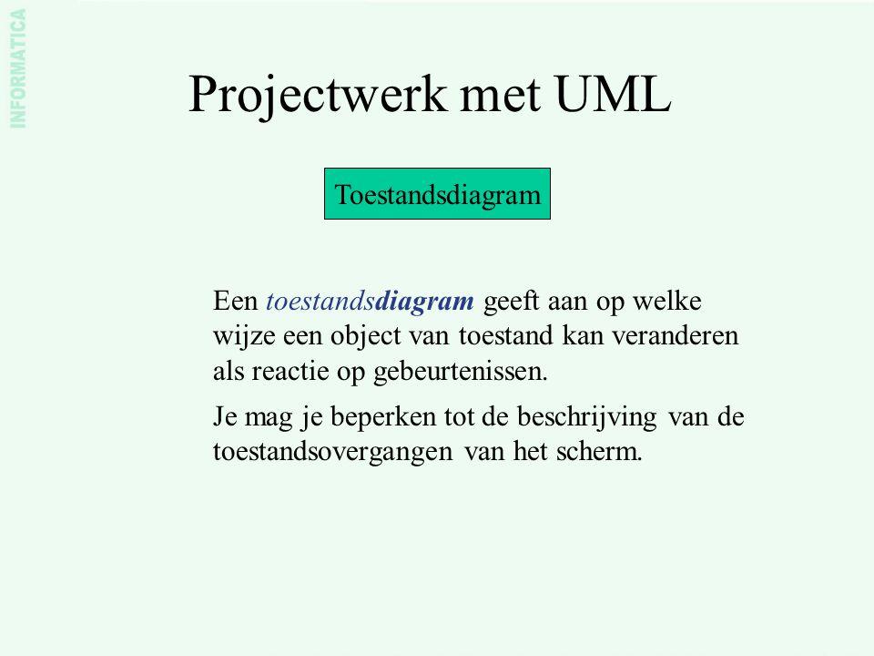 Projectwerk met UML Toestandsdiagram