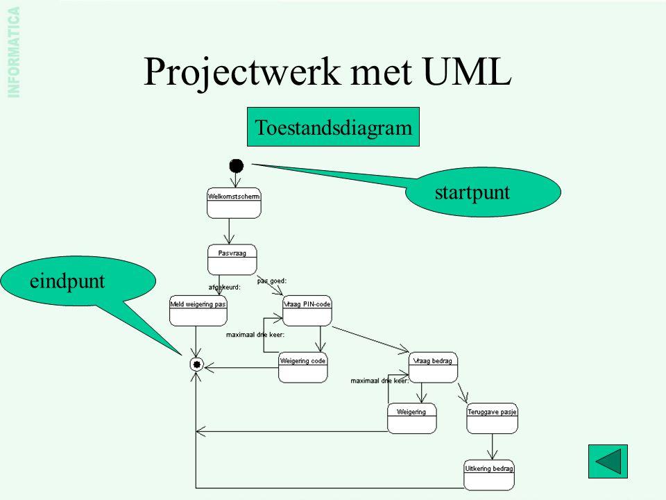 Projectwerk met UML Toestandsdiagram startpunt eindpunt
