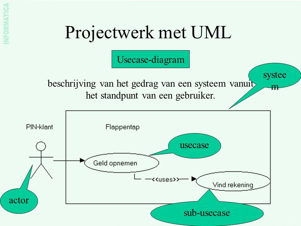 Projectwerk met UML Usecase-diagram systeem
