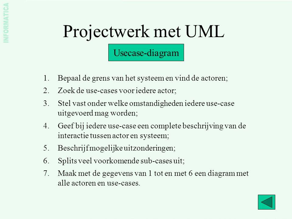 Projectwerk met UML Usecase-diagram