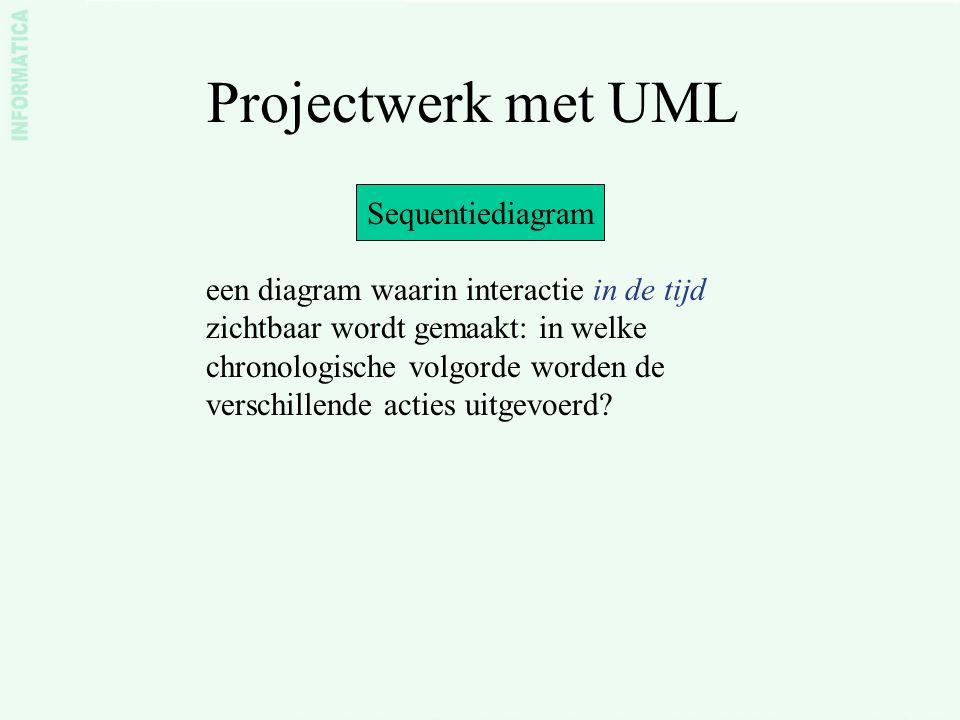 Projectwerk met UML Sequentiediagram