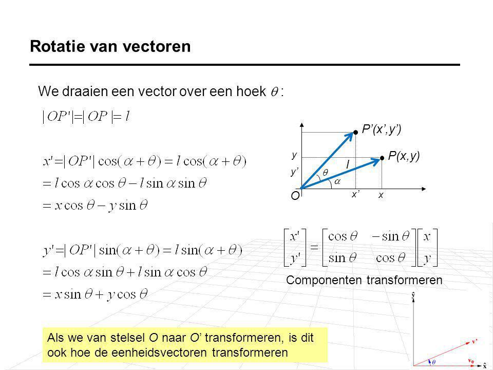Rotatie van vectoren We draaien een vector over een hoek  : P'(x',y')