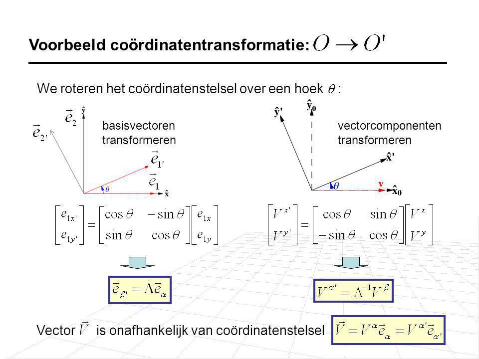 Voorbeeld coördinatentransformatie: