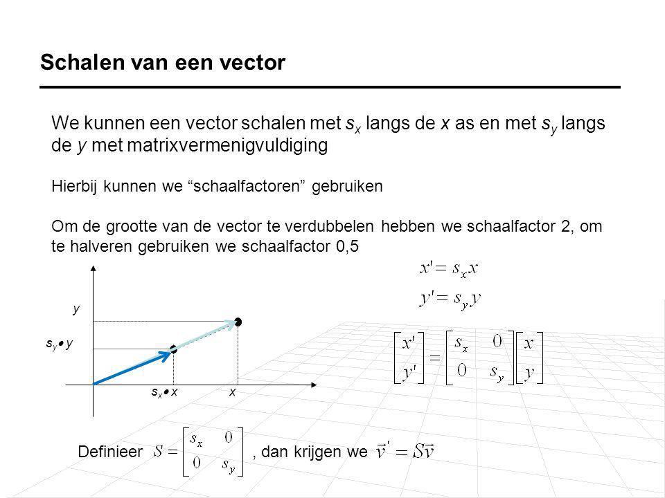Schalen van een vector We kunnen een vector schalen met sx langs de x as en met sy langs de y met matrixvermenigvuldiging.