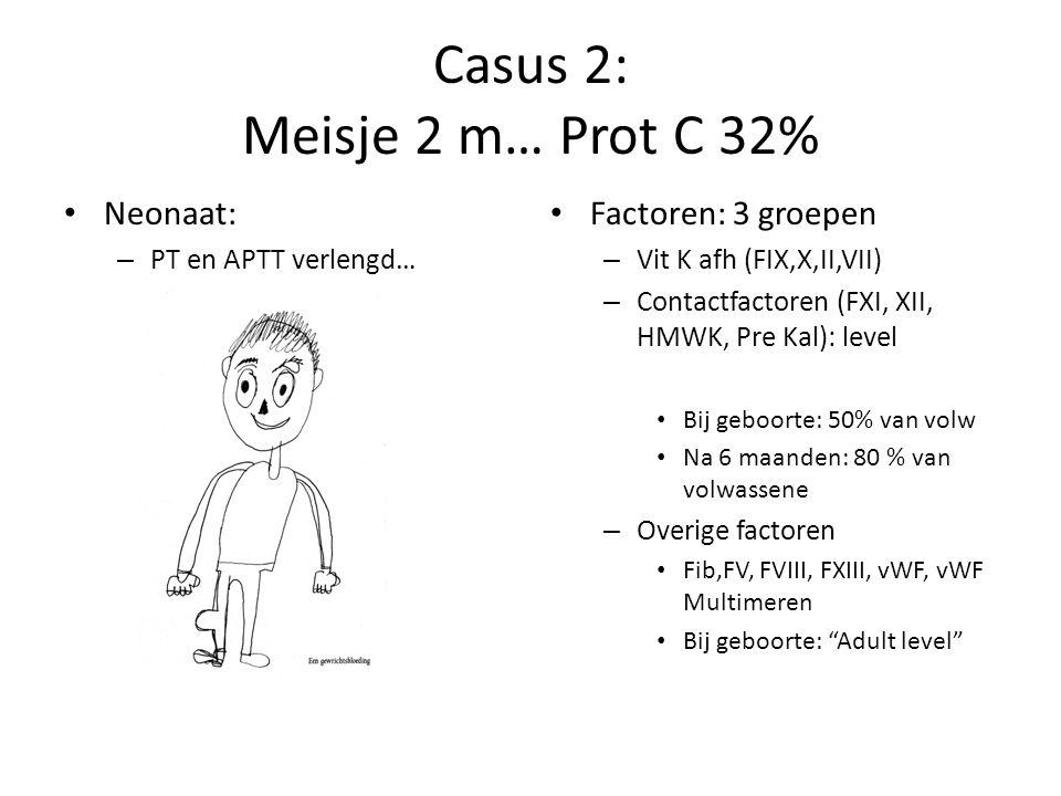 Casus 2: Meisje 2 m… Prot C 32%