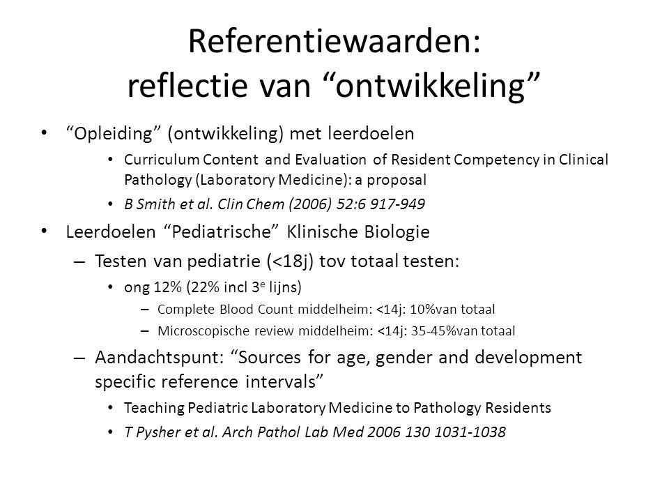 Referentiewaarden: reflectie van ontwikkeling