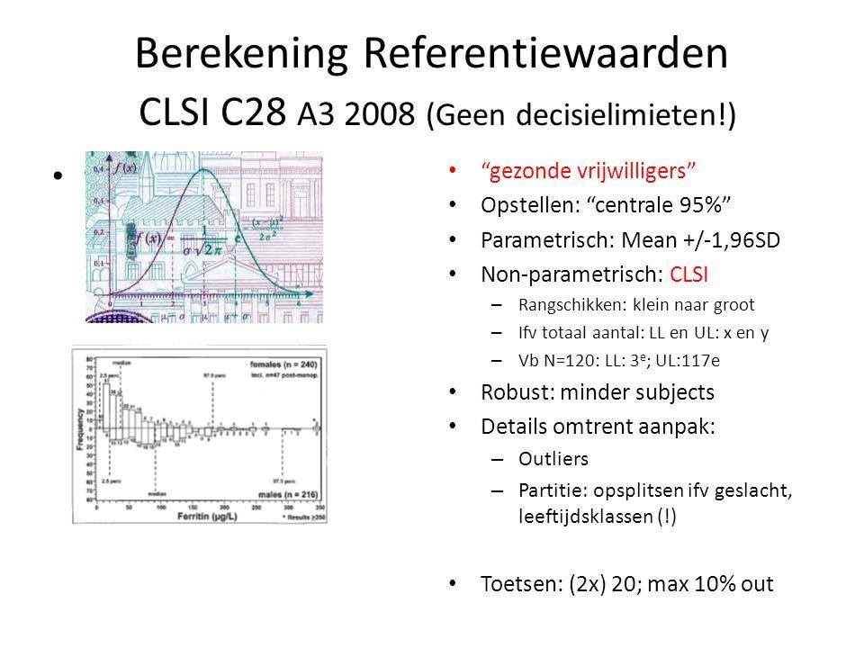 Berekening Referentiewaarden CLSI C28 A3 2008 (Geen decisielimieten!)