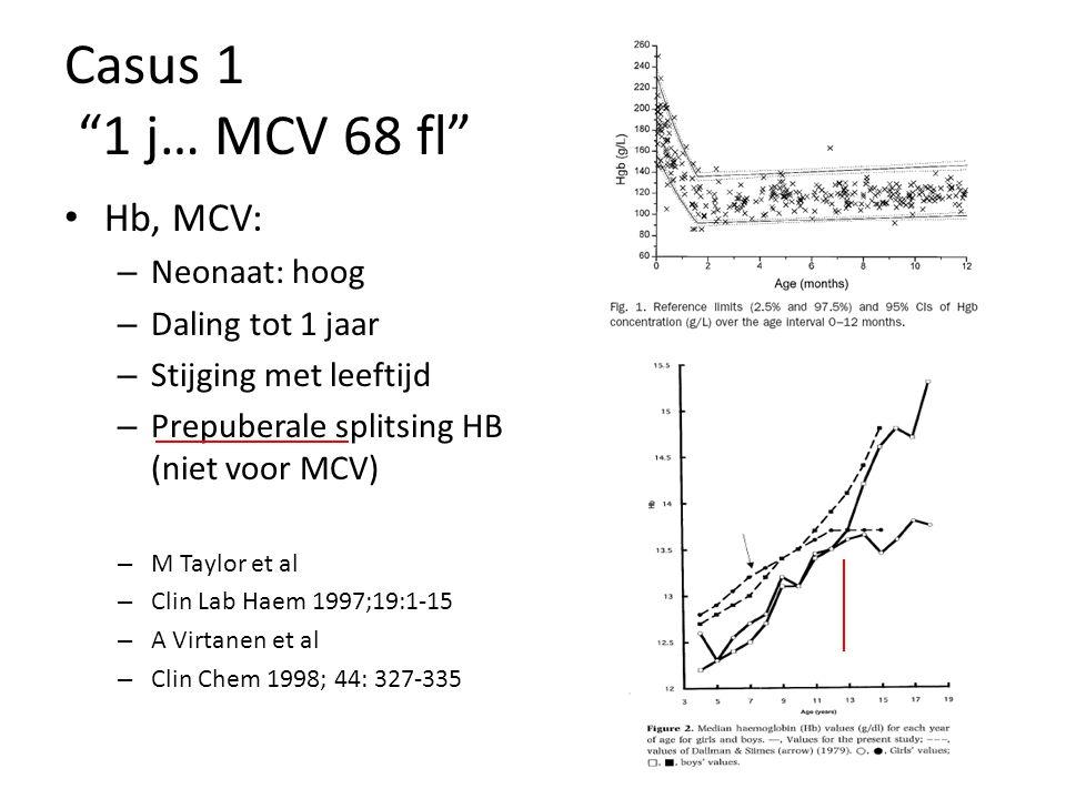 Casus 1 1 j… MCV 68 fl Hb, MCV: Neonaat: hoog Daling tot 1 jaar