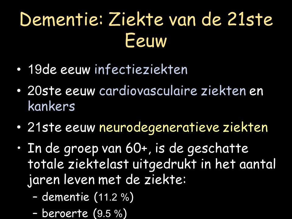 Dementie: Ziekte van de 21ste Eeuw