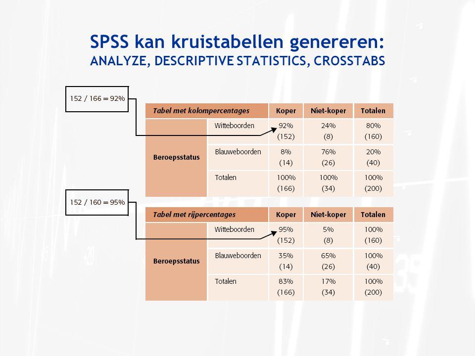 SPSS kan kruistabellen genereren: ANALYZE, DESCRIPTIVE STATISTICS, CROSSTABS