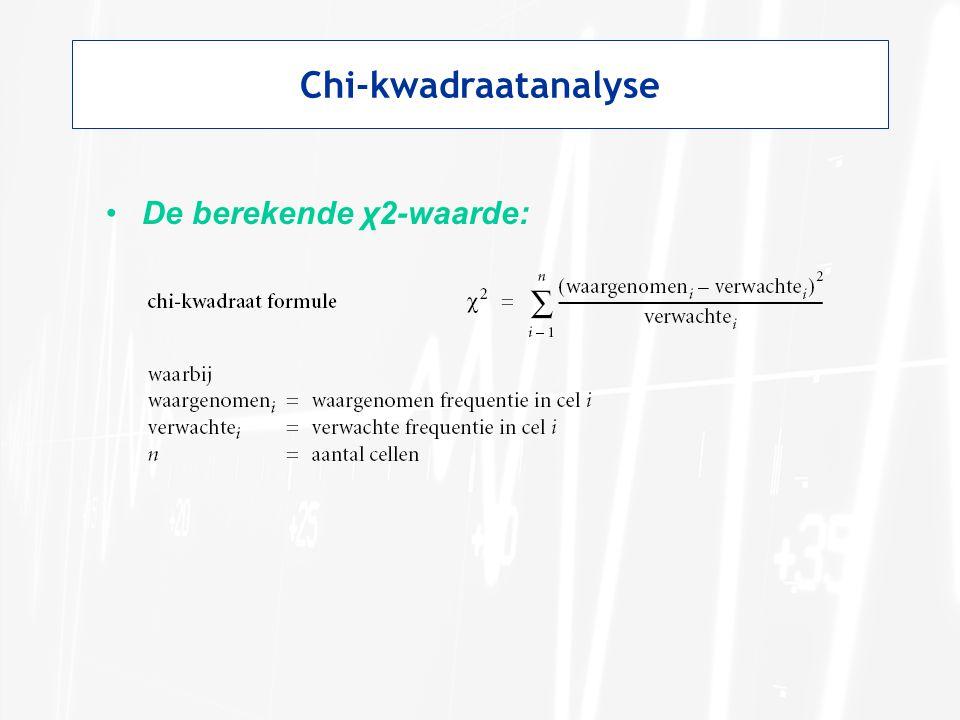 Chi-kwadraatanalyse De berekende χ2-waarde: