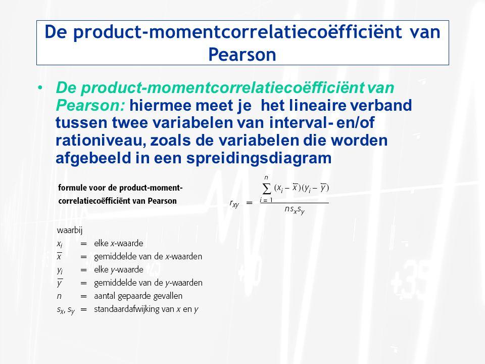 De product-momentcorrelatiecoëfficiënt van Pearson