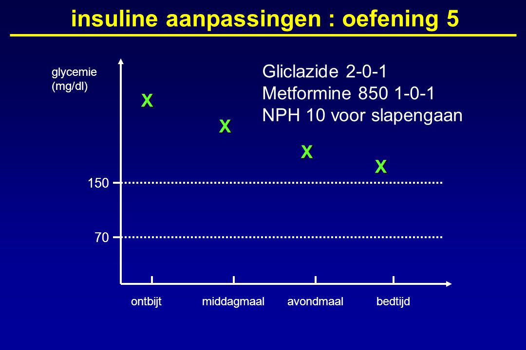 insuline aanpassingen : oefening 5