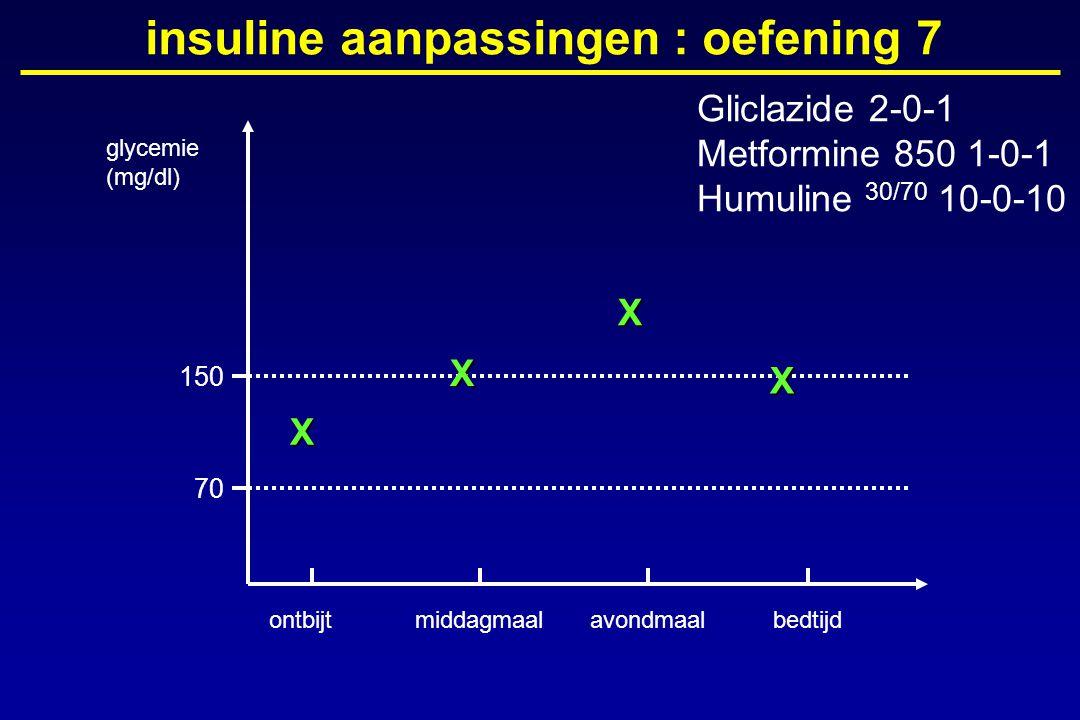 insuline aanpassingen : oefening 7