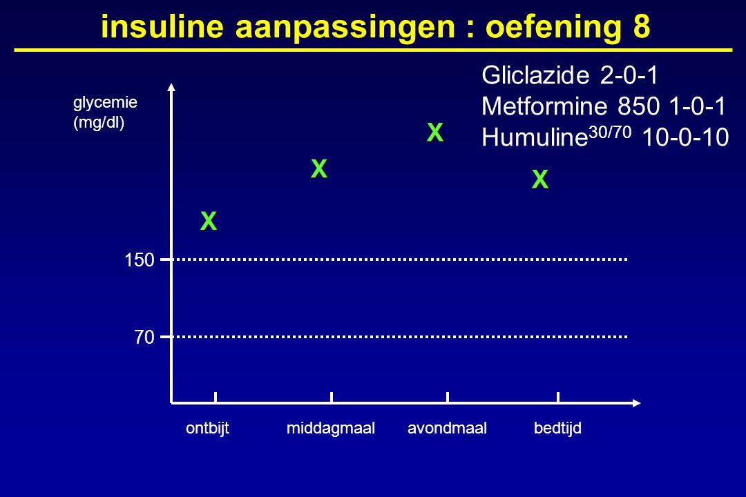 insuline aanpassingen : oefening 8
