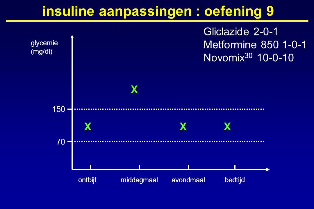 insuline aanpassingen : oefening 9