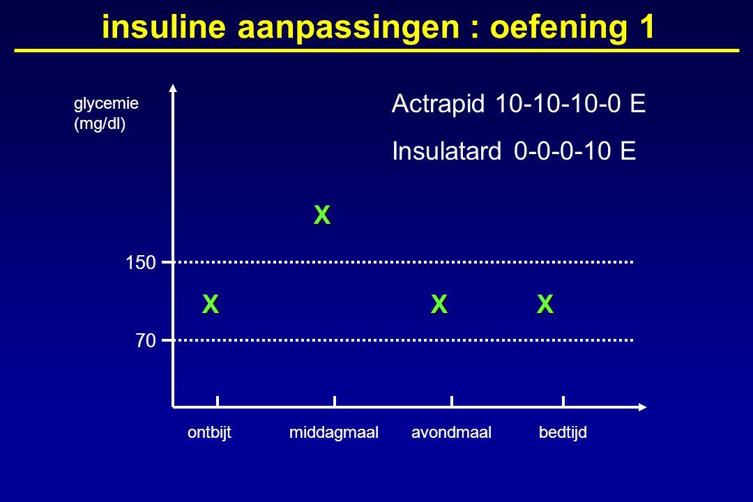 insuline aanpassingen : oefening 1