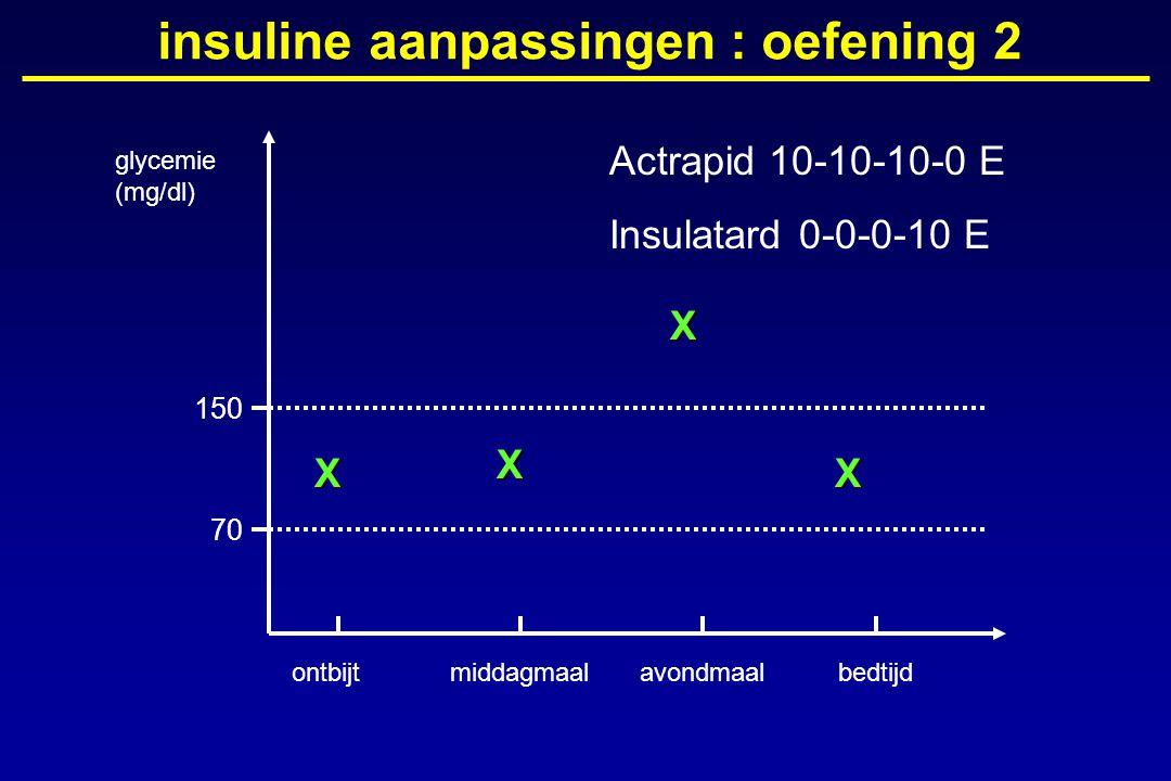 insuline aanpassingen : oefening 2