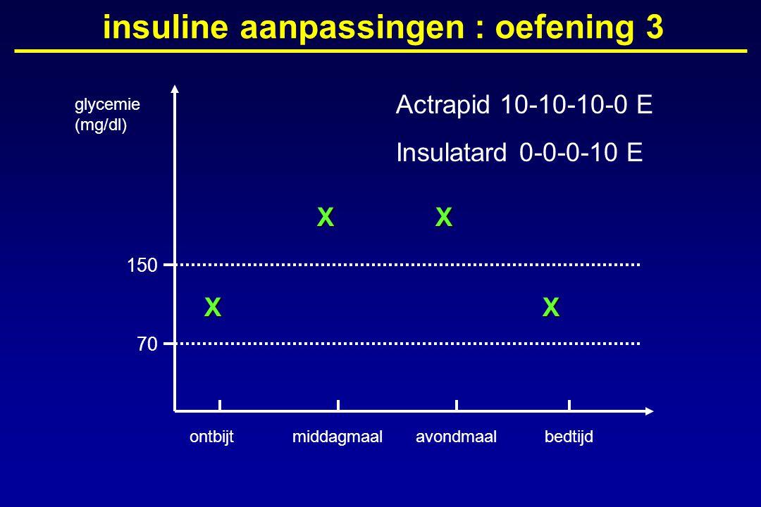insuline aanpassingen : oefening 3