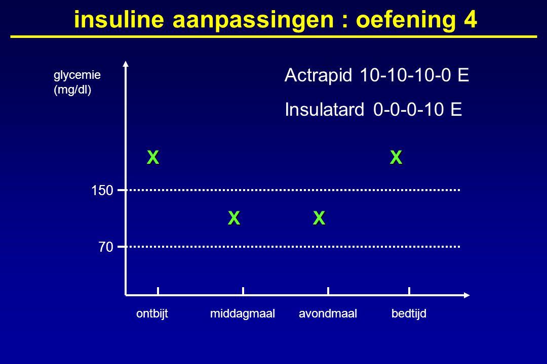 insuline aanpassingen : oefening 4