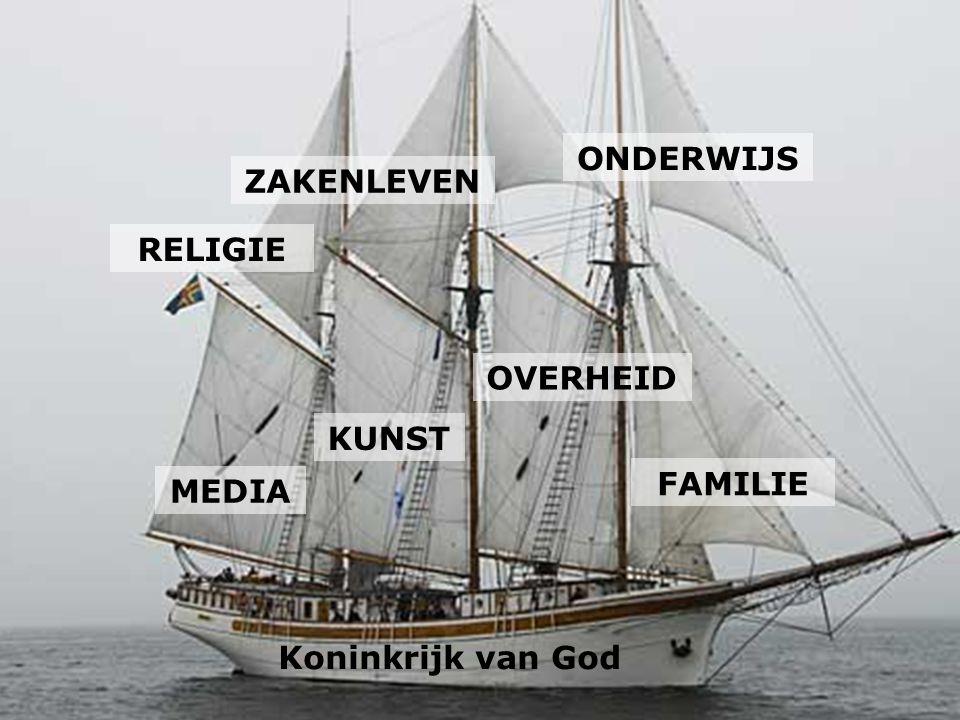 ONDERWIJS ZAKENLEVEN RELIGIE OVERHEID KUNST FAMILIE MEDIA Koninkrijk van God