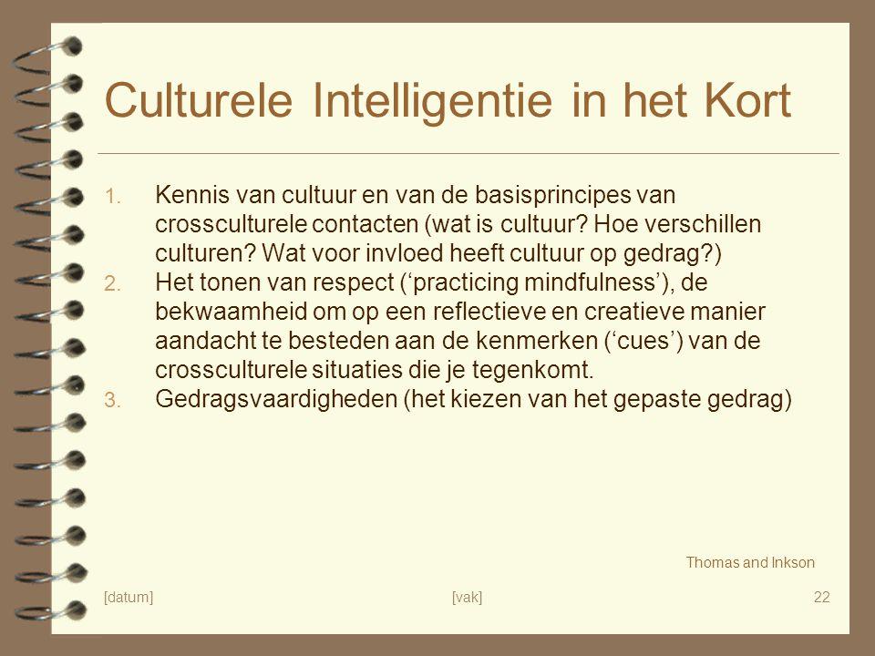 Culturele Intelligentie in het Kort