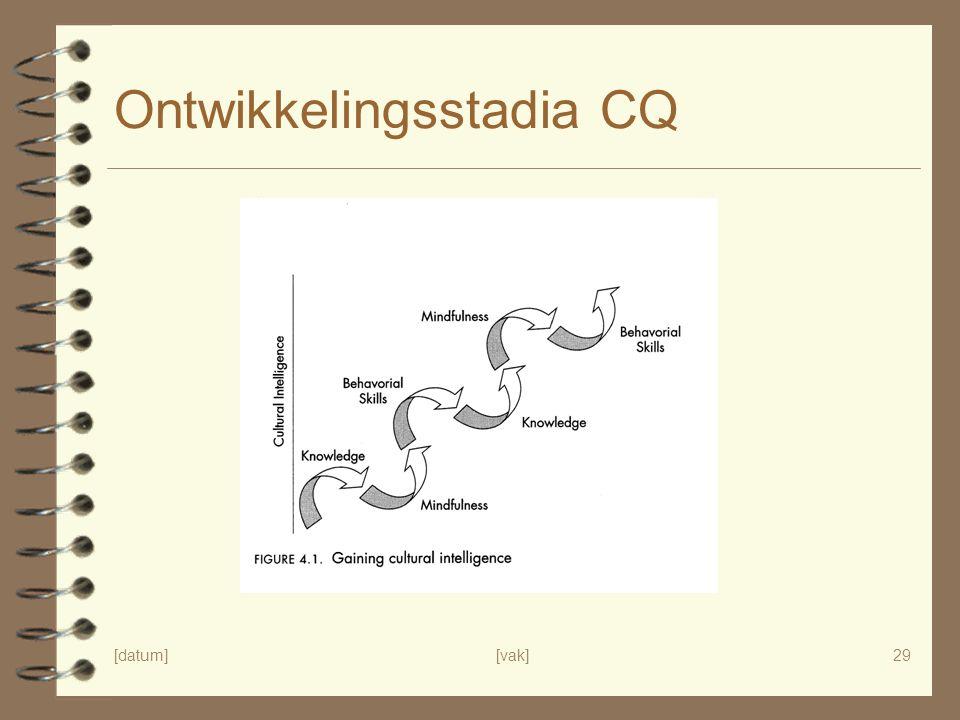 Ontwikkelingsstadia CQ