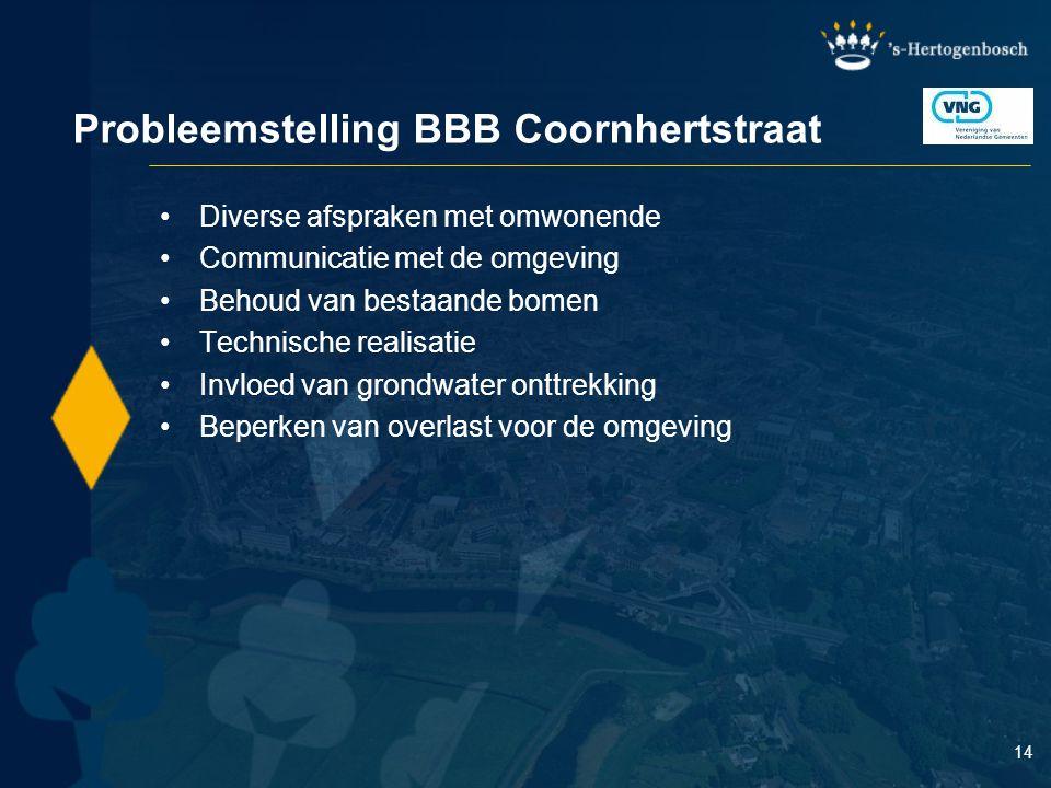 Probleemstelling BBB Coornhertstraat