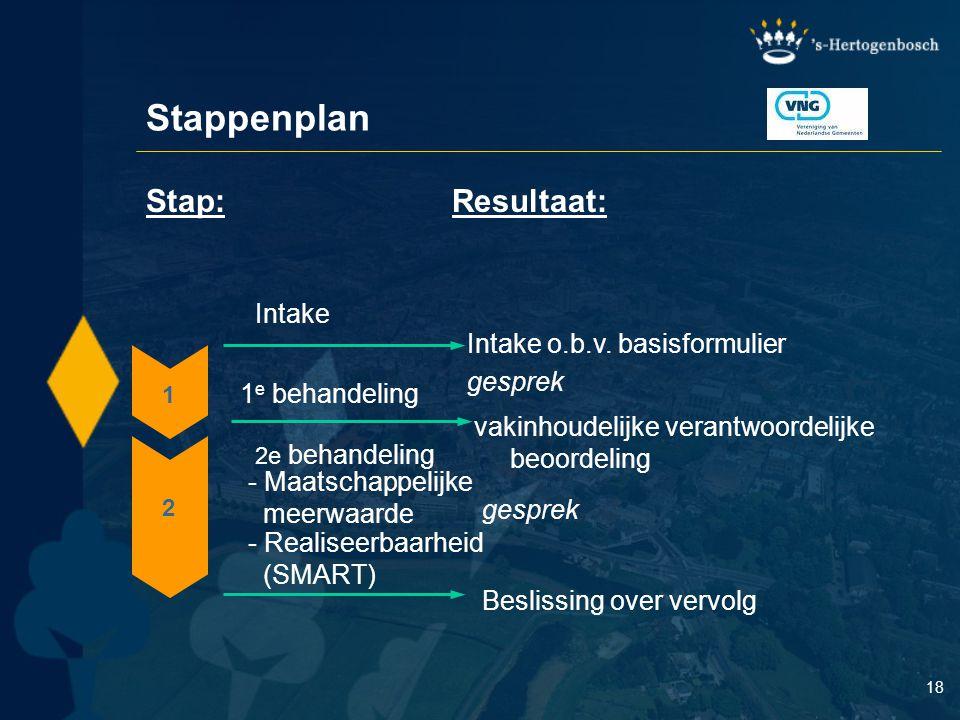 Stappenplan Stap: Resultaat: Intake Intake o.b.v. basisformulier