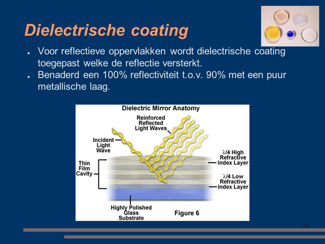 Dielectrische coating