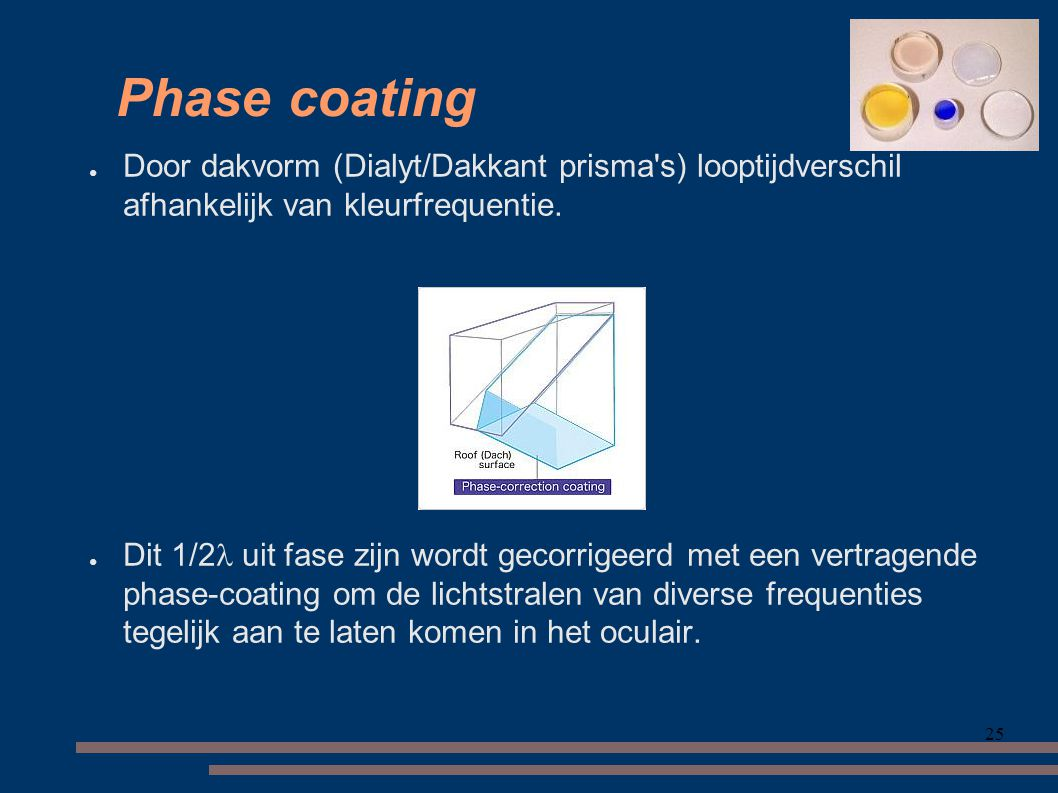 Phase coating Door dakvorm (Dialyt/Dakkant prisma s) looptijdverschil afhankelijk van kleurfrequentie.