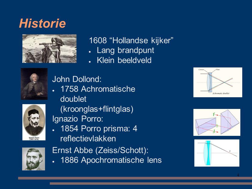 Historie 1608 Hollandse kijker Lang brandpunt Klein beeldveld