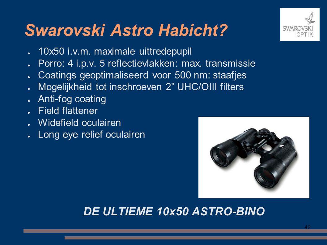 Swarovski Astro Habicht