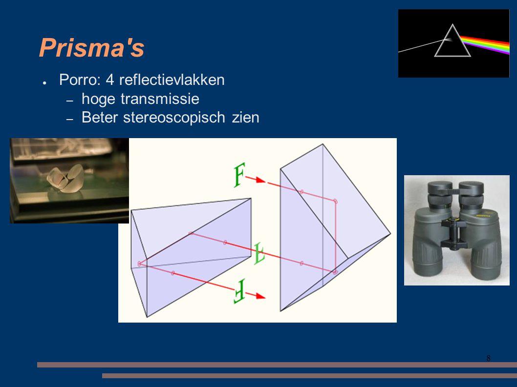 Prisma s Porro: 4 reflectievlakken hoge transmissie