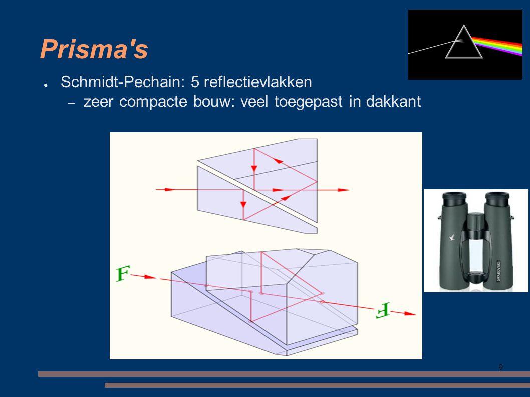 Prisma s Schmidt-Pechain: 5 reflectievlakken