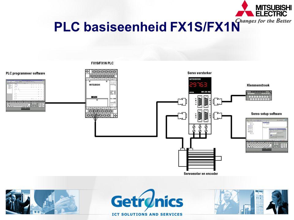PLC basiseenheid FX1S/FX1N