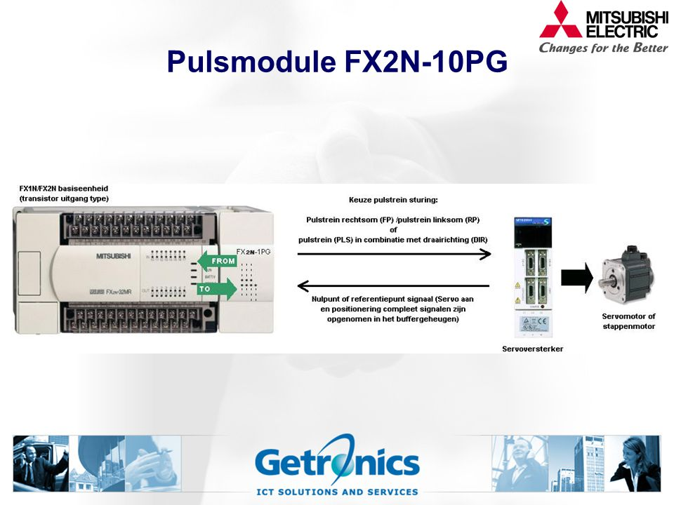 Pulsmodule FX2N-10PG