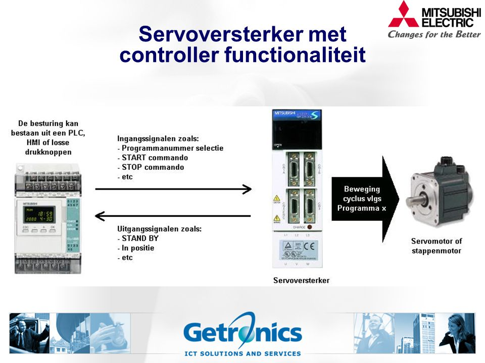 Servoversterker met controller functionaliteit