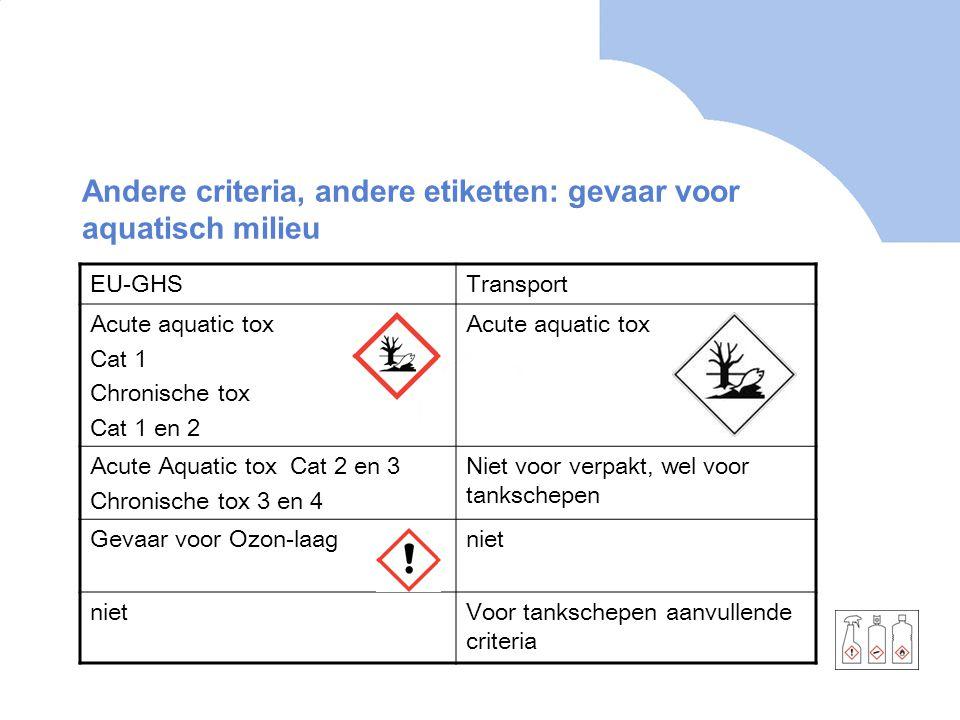 Andere criteria, andere etiketten: gevaar voor aquatisch milieu