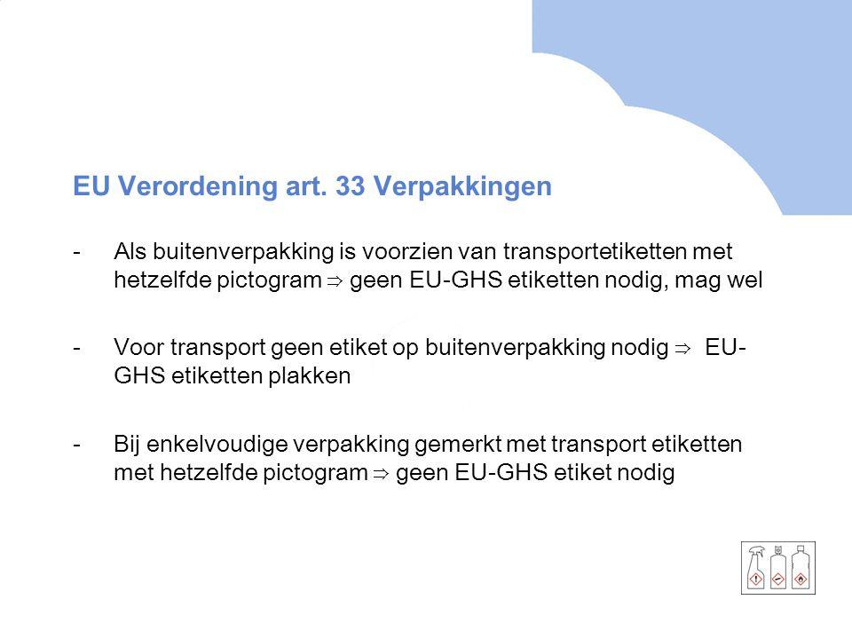 EU Verordening art. 33 Verpakkingen