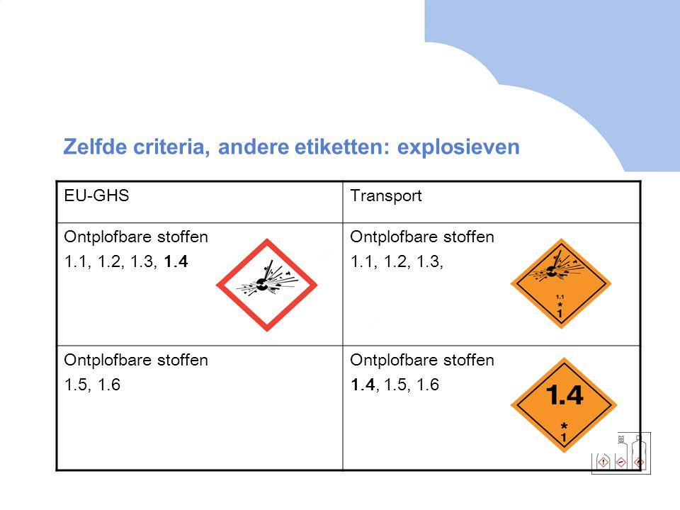Zelfde criteria, andere etiketten: explosieven