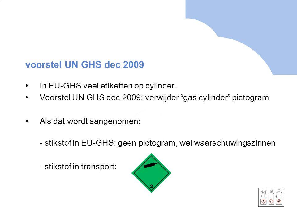 voorstel UN GHS dec 2009 In EU-GHS veel etiketten op cylinder.