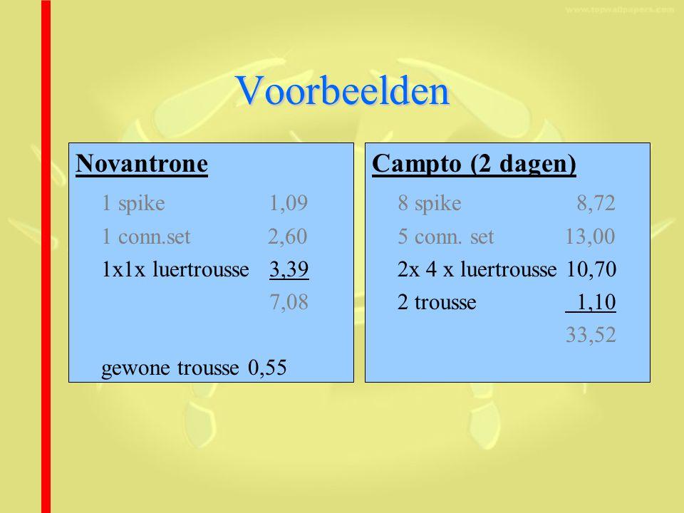 Voorbeelden Novantrone 1 spike 1,09 gewone trousse 0,55