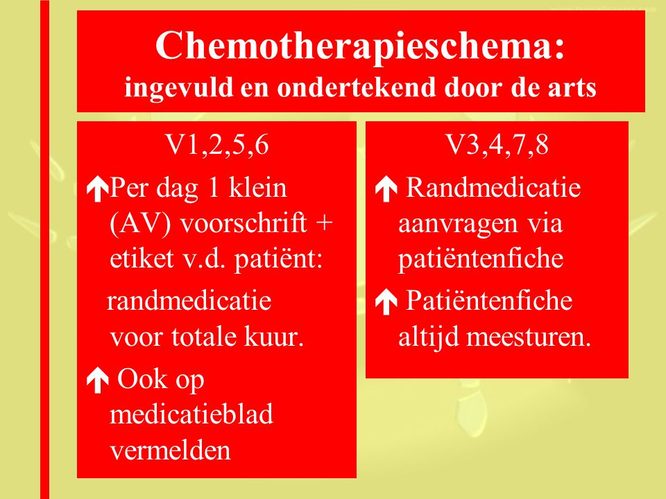 Chemotherapieschema: ingevuld en ondertekend door de arts