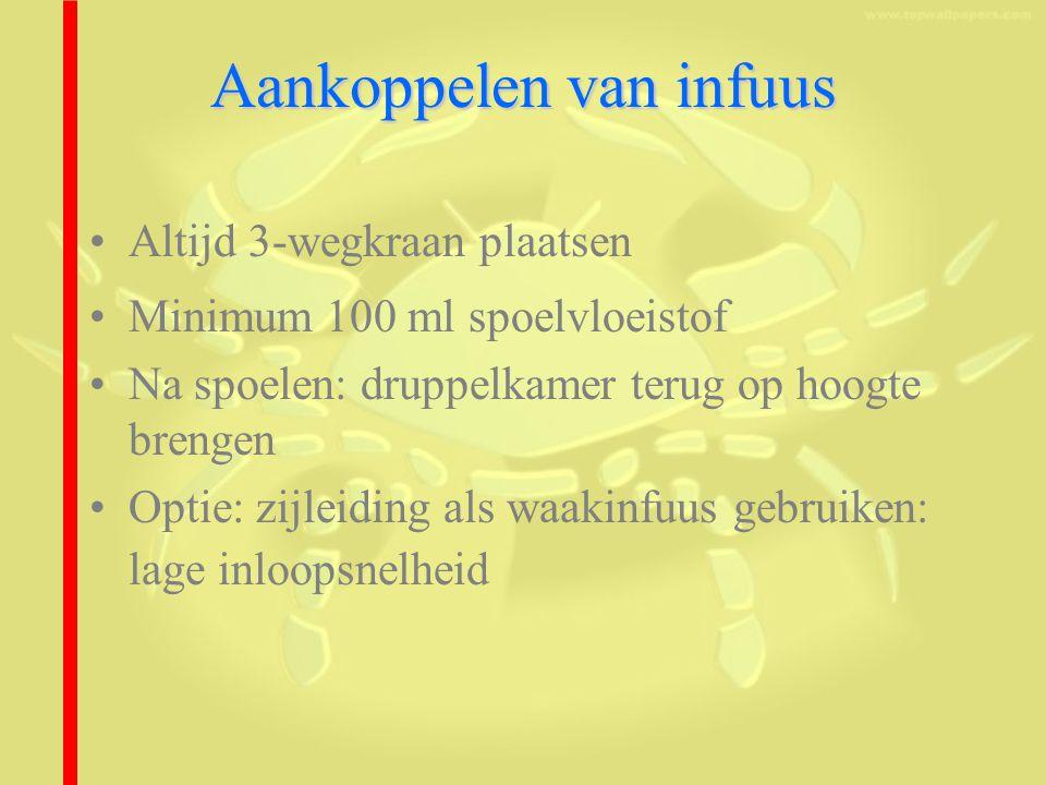 Aankoppelen van infuus