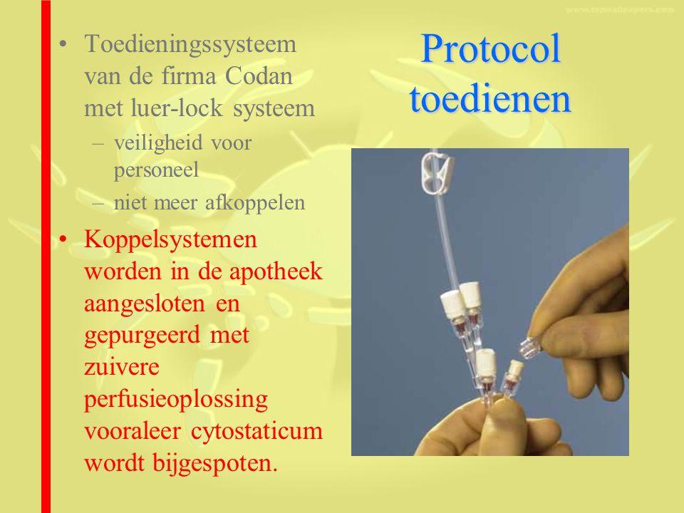 Protocol toedienen Toedieningssysteem van de firma Codan met luer-lock systeem. veiligheid voor personeel.