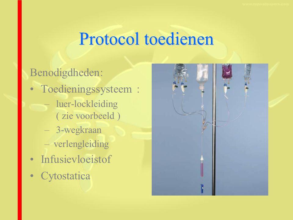 Protocol toedienen Benodigdheden: Toedieningssysteem :