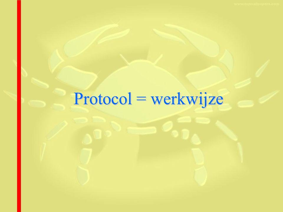 Protocol = werkwijze Laten we nu het protocol voor het manipuleren van het systeem Codan gaan.