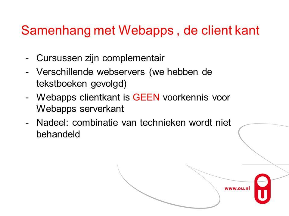 Samenhang met Webapps , de client kant